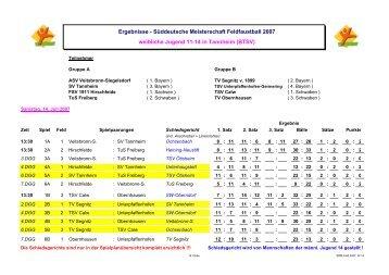 Süddeutsche Meisterschaft Feldfaustball 2007 weibliche Jugend 11 ...