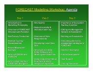 FORECAST Modelling Workshop: Agenda