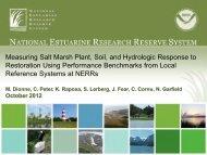 Measuring Salt Marsh Plant, Soil, and Hydrologic Response to ...