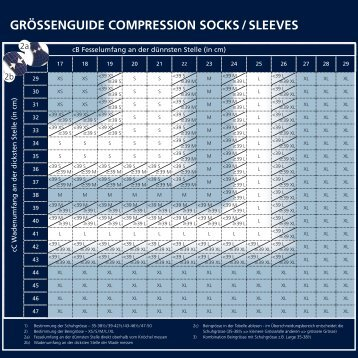 GRÖSSENGUIDE COMPRESSION SOCKS / SLEEVES - Sigvaris