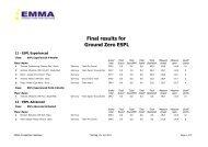 Ergebnisse - Emma