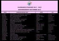 Calendario F.I.S.C.T. 2012-2013 - TSC Black Rose '98 Roma