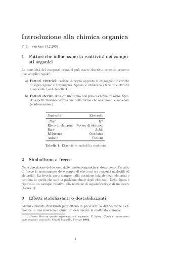 Reazioni organiche - ZyXEL NSA210