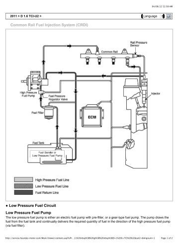 Common-rail Fuel System Explained Related Keywords