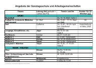 Angebote der Ganztagsschule und Arbeitsgemeinschaften Thema ...