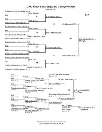 final brackets - Augsburg College Athletics
