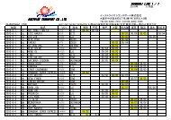 SHANGHAI LINE 1 / 7 EASTRISE TRANSPORT CO.,LTD.