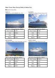 Major Cruise Ships Having Called at Hakata Port
