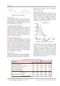 Validated Spectrophotometric Quantification of Aripiprazole in ... - Page 2