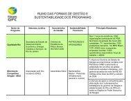 Gestão e Sustentabilidade dos Programas - Movimento Brasil ...