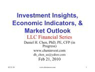 Investment Insights, Economic Indicators, & Market Outlook