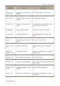 Induktives Bibelstudium - Seite 6