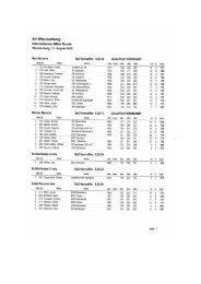 Ergebnisse 900er Runde Wieckenberg 2012 - TuS Zeven eV
