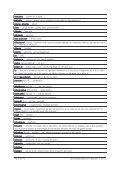 Vriezenveense woordenlijst Jonker.rtf - De Taal van Overijssel - Page 4