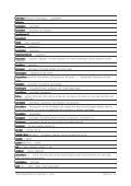 Vriezenveense woordenlijst Jonker.rtf - De Taal van Overijssel - Page 5