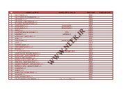 Product List NEEK 13880529
