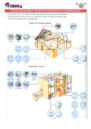 ventilación mecánica controlada autoregulable e hidroregulable