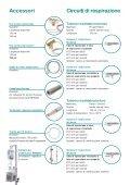 Umidificatore riscaldante – WILAmed PMH5000 - Medisize - Page 3