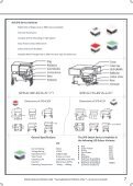 RJS Electronics Limited 2 - RJS ELECTRONICS LTD - Page 7