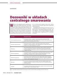 Dozowniki w układach centralnego smarowania - Polna S.A.