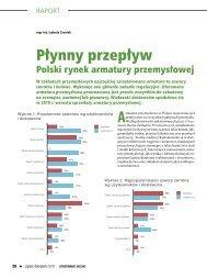 Polski rynek armatury
