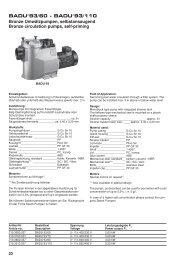 BADU®93/60 - Speck Pompen België