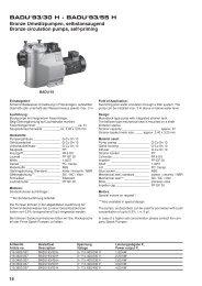 BADU®93/30 H - Speck Pompen België