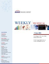 Technical View Technical View Weekly Report - InvestmentGuruIndia
