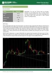 Religare Morning Digest