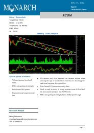 Weekly Chart Analysis - InvestmentGuruIndia