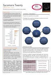 Sycomore Twenty - Sycomore Asset Management