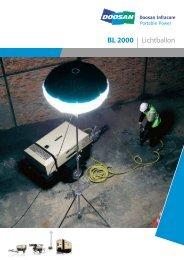 BL 2000 | Lichtballon - Maes Compressoren