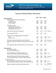 Summary Table - Financial Capability Study