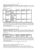 EXEKUTORSKÝ ÚŘAD OSTRAVA dražební vyhláškou - Frýdek-Místek - Page 2