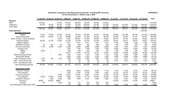 Cash Requirements Forecast From April 11 – July 3, 2005
