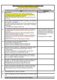 Forslag til ændringer love - Smut