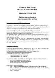 Organisation des élections du CVS - Les Jardins du Castel