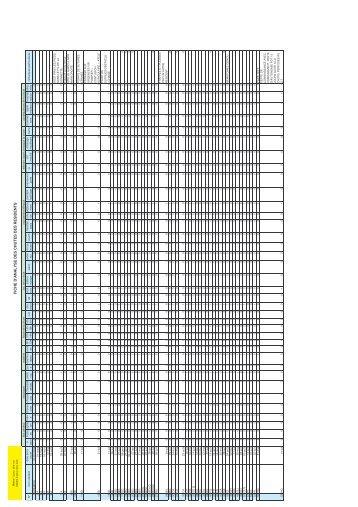 Annexe : Tableau graphique - EHPAD