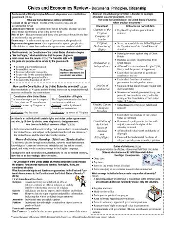 Civics and Economics Review - Documents, Principles, Citizenship