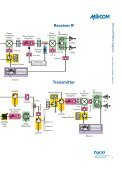 Amplifiers - Page 7