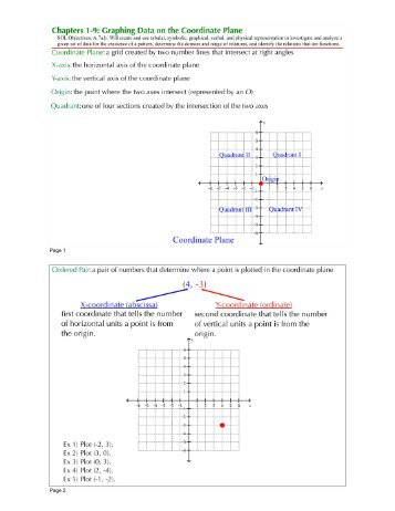 Chapters 1 -9: Graphing Data on the Coordinate Plane