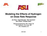 Modeling the Effects of Hydrogen on Dose Rate Response
