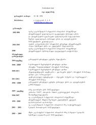 Curriculum vitae Tea dulariZe dabadebis TariRi: 25 ... - Greekstudies