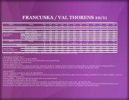 FRANCUSKA / VAL THORENS 10/11 - Travel Boutique