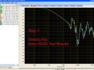 High voltage short circuit analysis techniques
