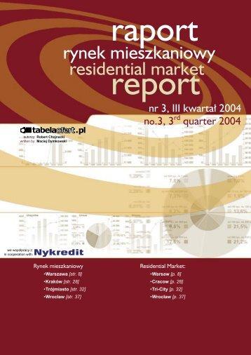 rynek mieszkaniowy residential market - Tabelaofert.pl