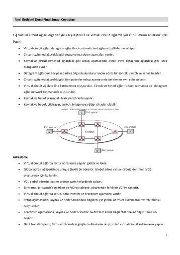 Veri İletişimi Dersi Final Sınavı Cevapları 1-) Virtual circuit ağları ...