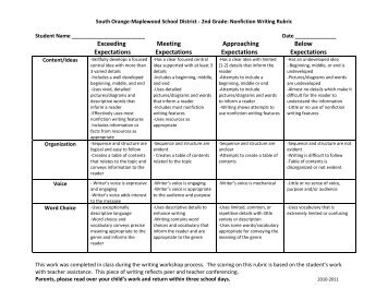 South Orange-Maplewood School District Persuasive Writing Rubric