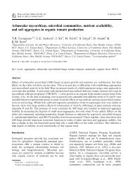 Arbuscular mycorrhizas, microbial communities, nutrient availability ...
