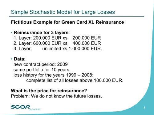 loss model - Bosna RE